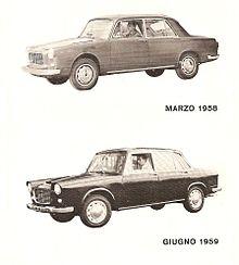 Evoluzione (1958-59) della linea della carrozzeria dei
