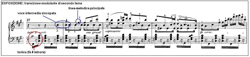 Beethoven Sonata piano no29 mov3 03.JPG