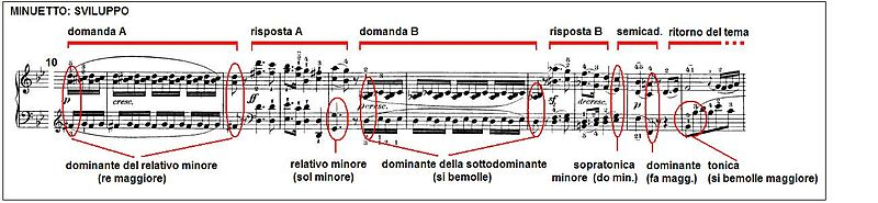 Beethoven Sonata piano no11 mov3 02.JPG