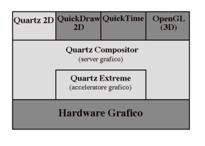 Quartz-diagramma.png