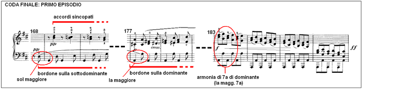 Beethoven Sonata piano no15 mov4 08.PNG