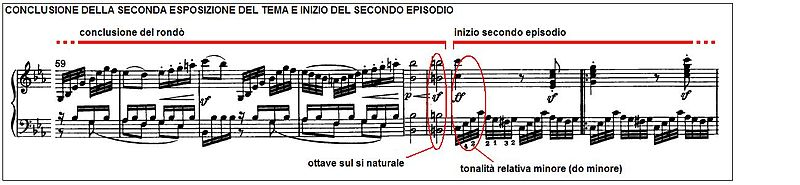 Beethoven Sonata piano no4 mov4 03.JPG