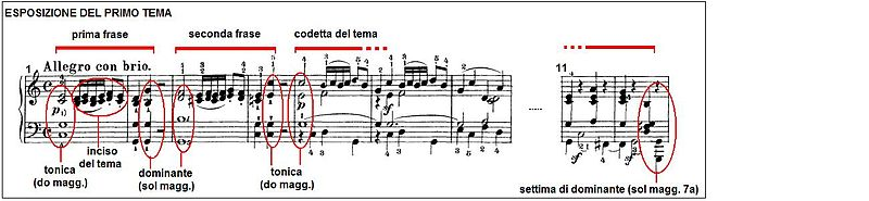 Beethoven Sonata piano no 3 mov1 01.JPG