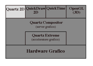 Quartz-2D-diagramma.png