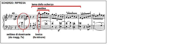Beethoven Sonata piano no12 mov2 04.JPG