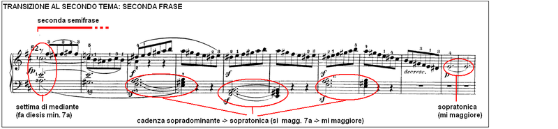 Beethoven Sonata piano no15 mov1 04.PNG