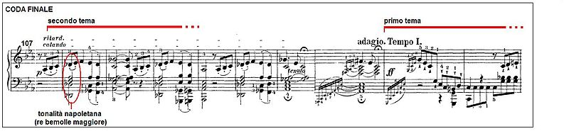 Beethoven Sonata piano no5 mov3 04.JPG