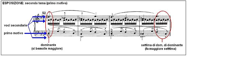 Beethoven Sonata piano no26 mov3 04.JPG