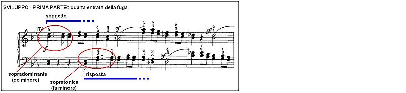 Beethoven Sonata piano no29 mov1 14.JPG