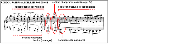 Beethoven Sonata piano no15 mov4 04.PNG