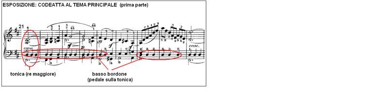 Beethoven Sonata piano no15 mov1 02.PNG