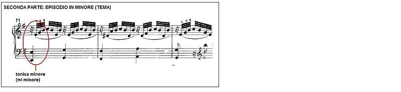 Beethoven Sonata piano no 3 mov2 02.JPG
