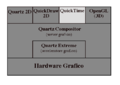 QuickTime-diagramma-Mac-OS-X.png
