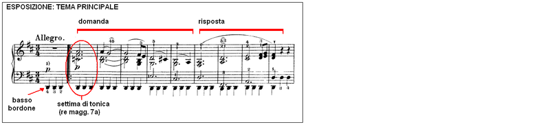 Beethoven Sonata piano no15 mov1 01.PNG