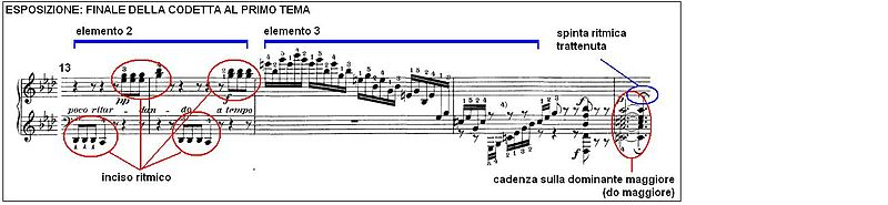 Beethoven Sonata piano no23 mov1 02.JPG