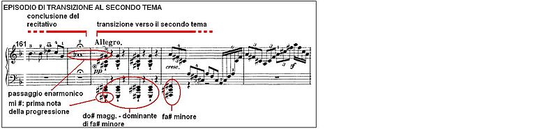 Beethoven Sonata piano no17 mov1 12.JPG