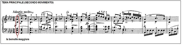 Beethoven Sonata piano no5 mov2 01.JPG