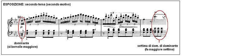 Beethoven Sonata piano no26 mov3 05.JPG