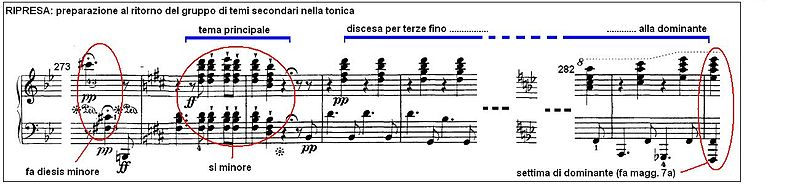 Beethoven Sonata piano no29 mov1 17.JPG