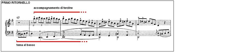 Beethoven Sonata piano no16 mov3 02.JPG