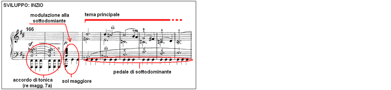 Beethoven Sonata piano no15 mov1 08.PNG
