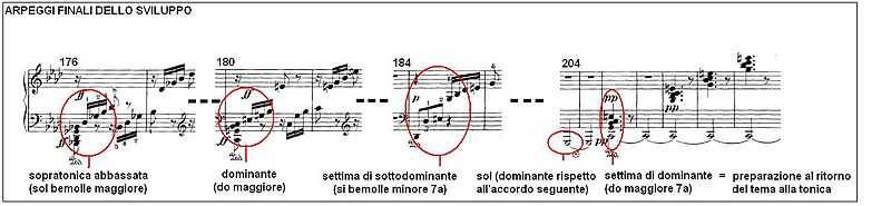 Beethoven Sonata piano no23 mov3 06.JPG