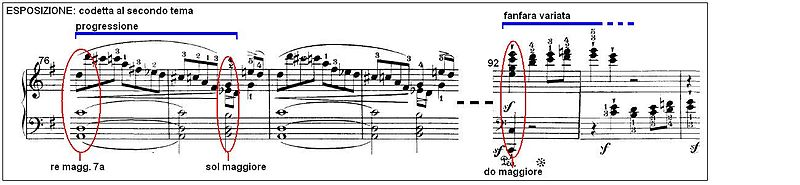 Beethoven Sonata piano no29 mov1 08.JPG