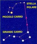 Come riconoscere la stella polare.