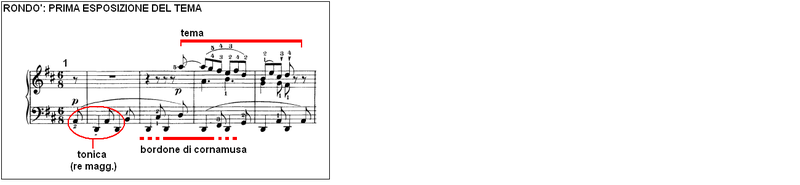 Beethoven Sonata piano no15 mov4 01.PNG