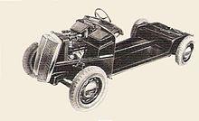 Caratteristiche tecniche della Lancia Aprilia - Wikipedia