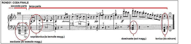 Beethoven Sonata piano no8 mov3 10.JPG
