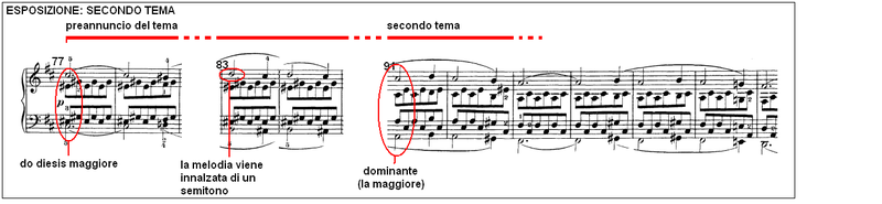 Beethoven Sonata piano no15 mov1 06.PNG