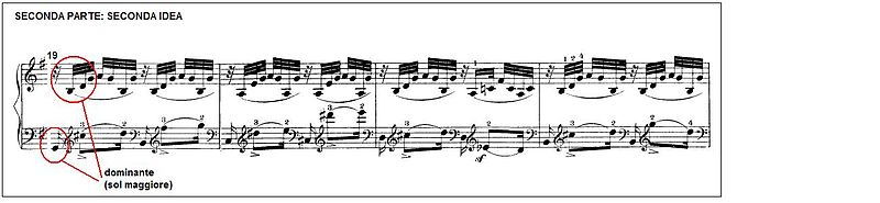 Beethoven Sonata piano no 3 mov2 03.JPG