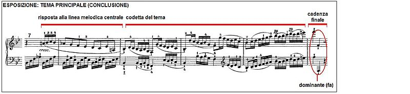 Beethoven Sonata piano no11 mov1 04.JPG