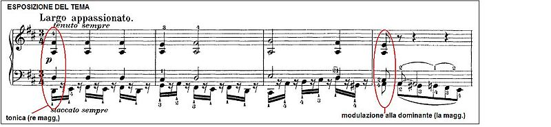 Beethoven Sonata piano no 2 mov2 01.JPG