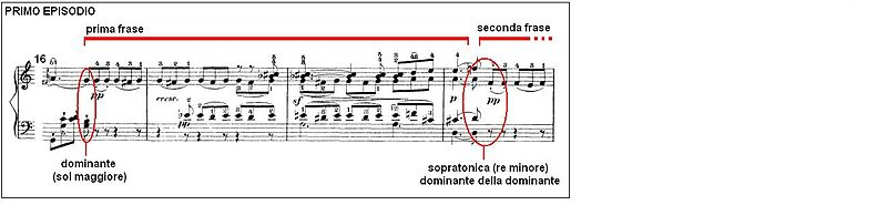 Beethoven Sonata piano no16 mov2 02.JPG