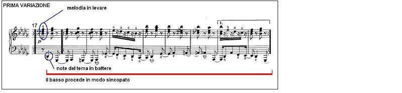 Beethoven Sonata piano no23 mov2 02.JPG