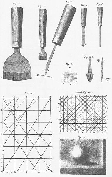 Diderot: Encyclopaedie francaise - Abb aus ital. Wikimedia - Mezzotinto