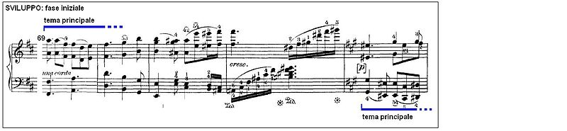 Beethoven Sonata piano no29 mov3 05.JPG