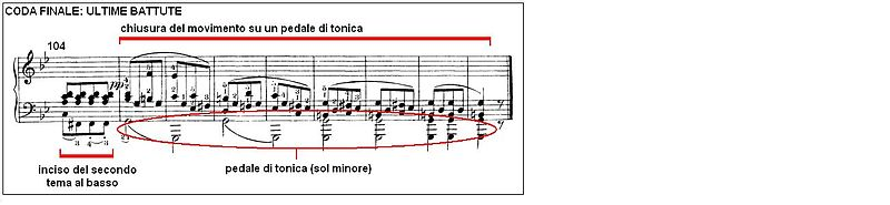Beethoven Sonata piano no19 mov1 06.JPG