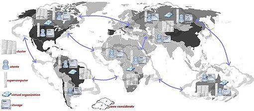 Grid 2 Wikipedia: Grid Computing
