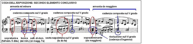 Beethoven Sonata piano no21 mov1 10.JPG