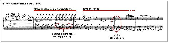Beethoven Sonata piano no16 mov3 03.JPG