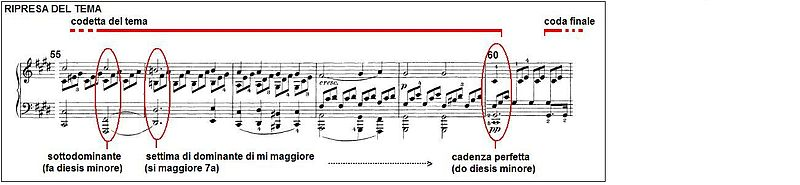 Beethoven Sonata piano no14 mov1 04.JPG