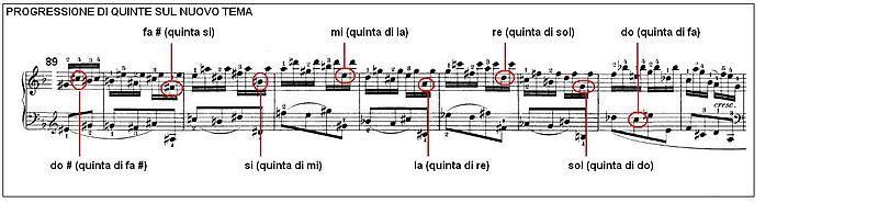 Beethoven Sonata piano no22 mov2 04.JPG