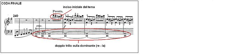 Beethoven Sonata piano no16 mov3 07.JPG