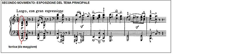Beethoven Sonata piano no4 mov2 01.JPG
