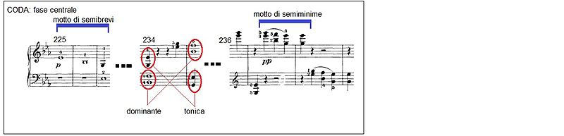 Beethoven Sonata piano no26 mov1 11.JPG