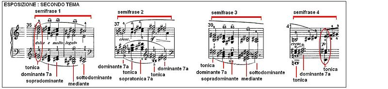 Beethoven Sonata piano no21 mov1 05.JPG