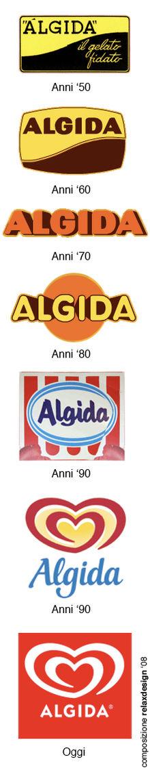 Evoluzione storica del marchio Algida dagli anni '50 ad oggi